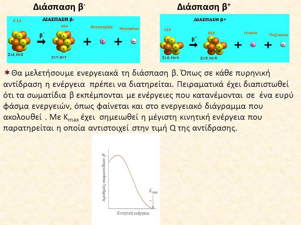  Θα μελετήσουμε ενεργειακά τη διάσπαση β. Όπως σε κάθε πυρηνική αντίδραση η ενέργεια πρέπει να διατηρείται. Πειραματικά έχει διαπιστωθεί ότι τα σωματ