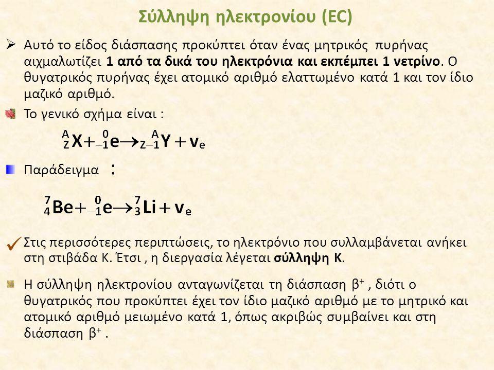 Σύλληψη ηλεκτρονίου (EC)  Αυτό το είδος διάσπασης προκύπτει όταν ένας μητρικός πυρήνας αιχμαλωτίζει 1 από τα δικά του ηλεκτρόνια και εκπέμπει 1 νετρί