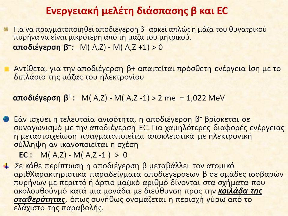 Ενεργειακή μελέτη διάσπασης β και EC Για να πραγματοποιηθεί αποδιέγερση β – αρκεί απλώς η μάζα του θυγατρικού πυρήνα να είναι μικρότερη από τη μάζα το