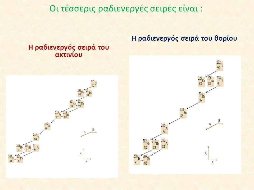 Οι τέσσερις ραδιενεργές σειρές είναι : Η ραδιενεργός σειρά του ακτινίου Η ραδιενεργός σειρά του θορίου