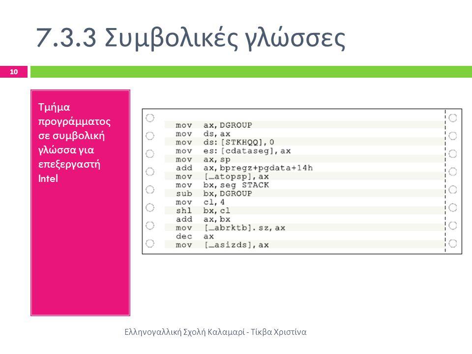 7.3.3 Συμβολικές γλώσσες Ελληνογαλλική Σχολή Καλαμαρί - Τίκβα Χριστίνα Τμήμα προγράμματος σε συμβολική γλώσσα για επεξεργαστή Intel 10