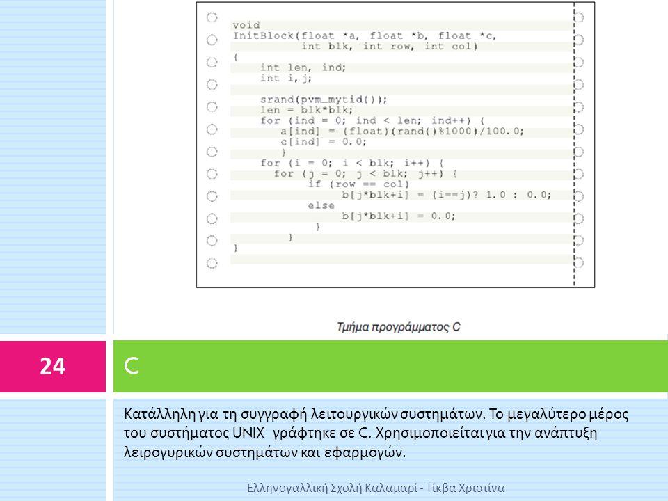 Κατάλληλη για τη συγγραφή λειτουργικών συστημάτων. Το μεγαλύτερο μέρος του συστήματος UNIX γράφτηκε σε C. Χρησιμοποιείται για την ανάπτυξη λειρογυρικώ