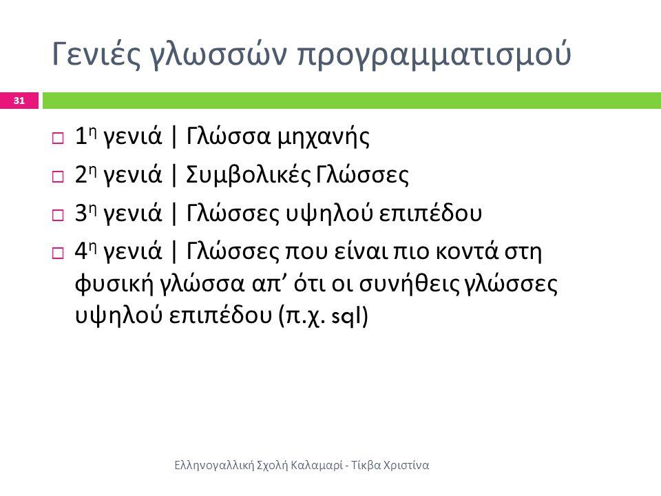 Γενιές γλωσσών προγραμματισμού Ελληνογαλλική Σχολή Καλαμαρί - Τίκβα Χριστίνα 31  1 η γενιά | Γλώσσα μηχανής  2 η γενιά | Συμβολικές Γλώσσες  3 η γε