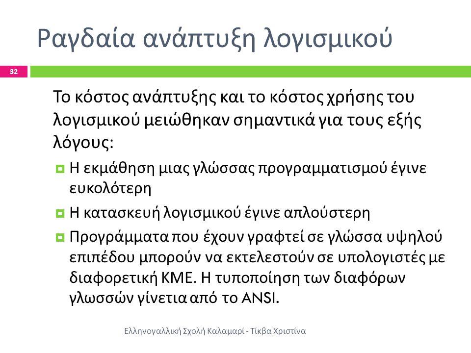 Ραγδαία ανάπτυξη λογισμικού Ελληνογαλλική Σχολή Καλαμαρί - Τίκβα Χριστίνα 32 Το κόστος ανάπτυξης και το κόστος χρήσης του λογισμικού μειώθηκαν σημαντι