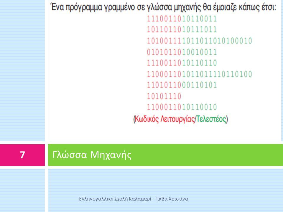 Γλώσσα Μηχανής 7 Ελληνογαλλική Σχολή Καλαμαρί - Τίκβα Χριστίνα