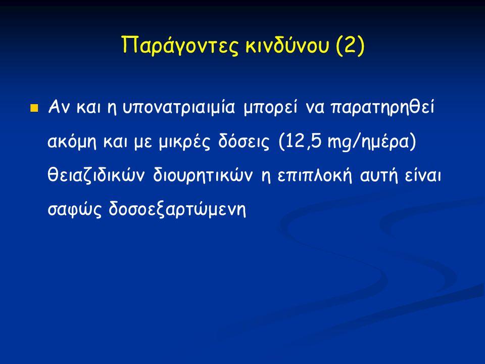 Παράγοντες κινδύνου (2)   Αν και η υπονατριαιμία μπορεί να παρατηρηθεί ακόμη και με μικρές δόσεις (12,5 mg/ημέρα) θειαζιδικών διουρητικών η επιπλοκή