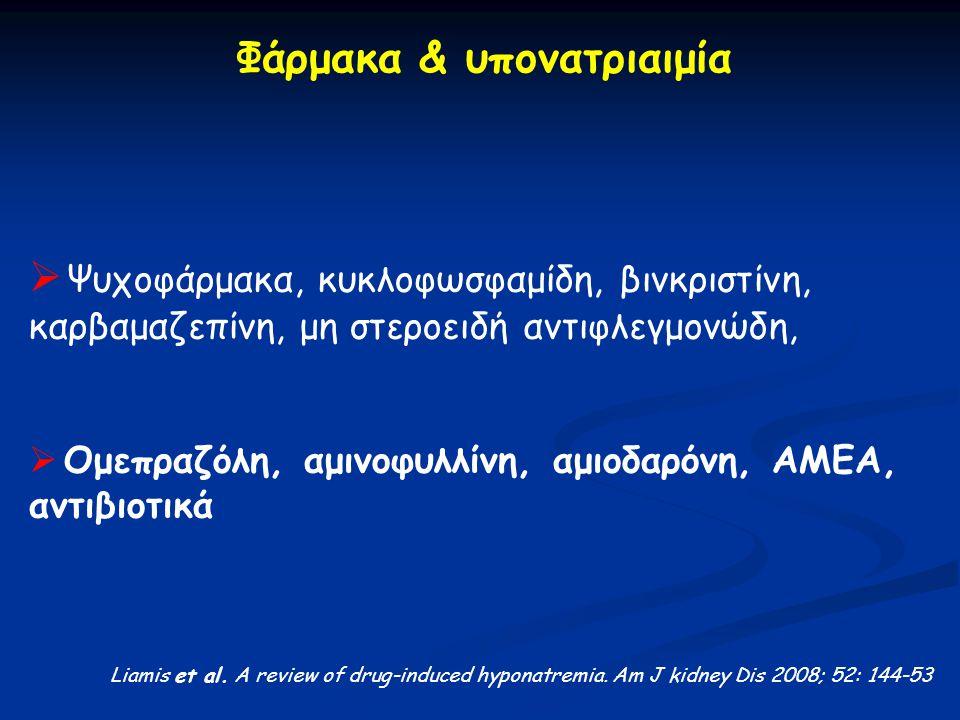 Φάρμακα & υπονατριαιμία  Ψυχοφάρμακα, κυκλοφωσφαμίδη, βινκριστίνη, καρβαμαζεπίνη, μη στεροειδή αντιφλεγμονώδη,  Ομεπραζόλη, αμινοφυλλίνη, αμιοδαρόνη, ΑΜΕΑ, αντιβιοτικά Liamis et al.