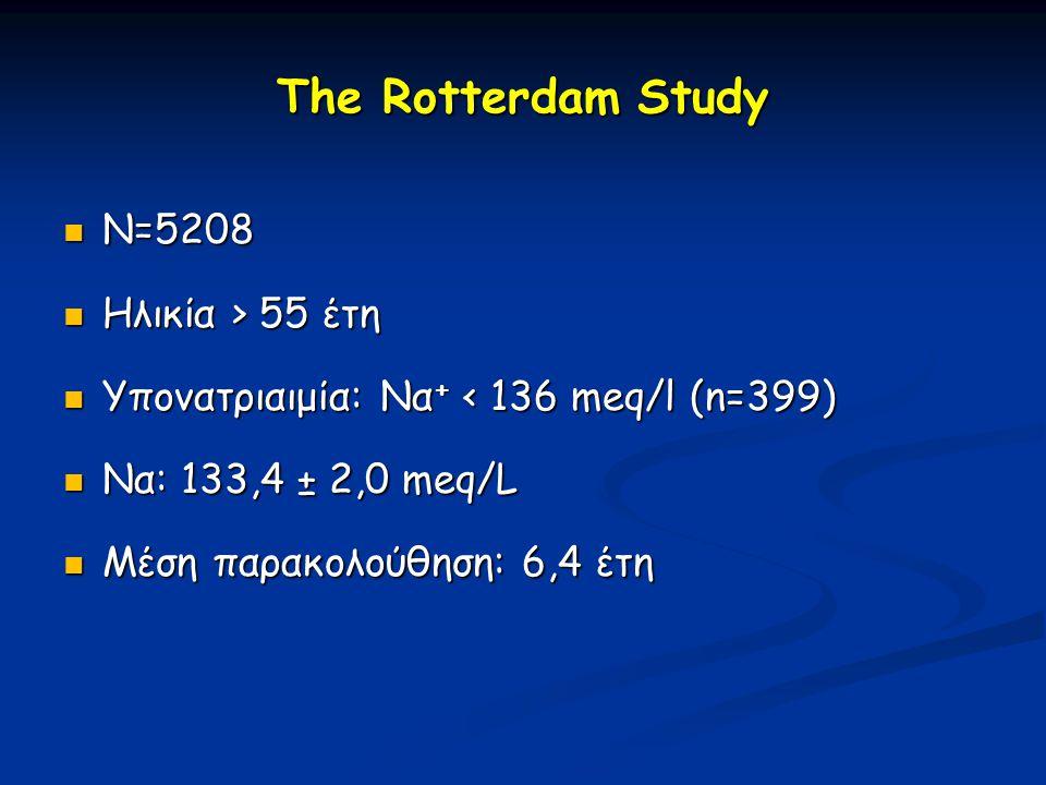 The Rotterdam Study  N=5208  Ηλικία > 55 έτη  Υπονατριαιμία: Να + < 136 meq/l (n=399)  Να: 133,4 ± 2,0 meq/L  Μέση παρακολούθηση: 6,4 έτη