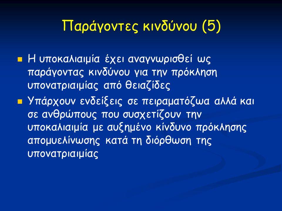 Παράγοντες κινδύνου (5)   Η υποκαλιαιμία έχει αναγνωρισθεί ως παράγοντας κινδύνου για την πρόκληση υπονατριαιμίας από θειαζίδες   Υπάρχουν ενδείξεις σε πειραματόζωα αλλά και σε ανθρώπους που συσχετίζουν την υποκαλιαιμία με αυξημένο κίνδυνο πρόκλησης απομυελίνωσης κατά τη διόρθωση της υπονατριαιμίας