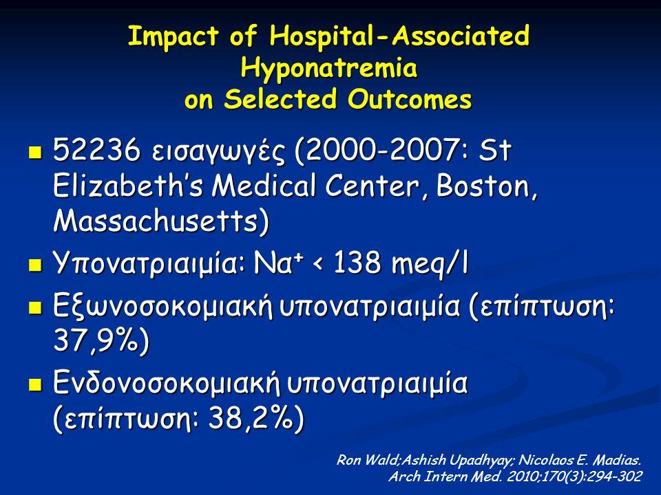 Αποτελέσματα  Η υπονατριαιμία ήταν ανεξάρτητος παράγοντας κινδύνου αυξημένης ενδονοσοκομιακής θνητότητας  Εξωνοσοκομιακή υπονατριαιμία: adjusted odds ratios (ORs) = 1,52 (95% CI: 1,36- 1,69)  Ενδονοσοκομιακή υπονατριαιμία: ORs= 1,66 (95% CI, 1,39-1,98)