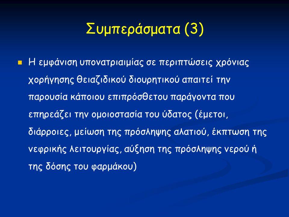 Συμπεράσματα (3)   Η εμφάνιση υπονατριαιμίας σε περιπτώσεις χρόνιας χορήγησης θειαζιδικού διουρητικού απαιτεί την παρουσία κάποιου επιπρόσθετου παράγοντα που επηρεάζει την ομοιοστασία του ύδατος (έμετοι, διάρροιες, μείωση της πρόσληψης αλατιού, έκπτωση της νεφρικής λειτουργίας, αύξηση της πρόσληψης νερού ή της δόσης του φαρμάκου)
