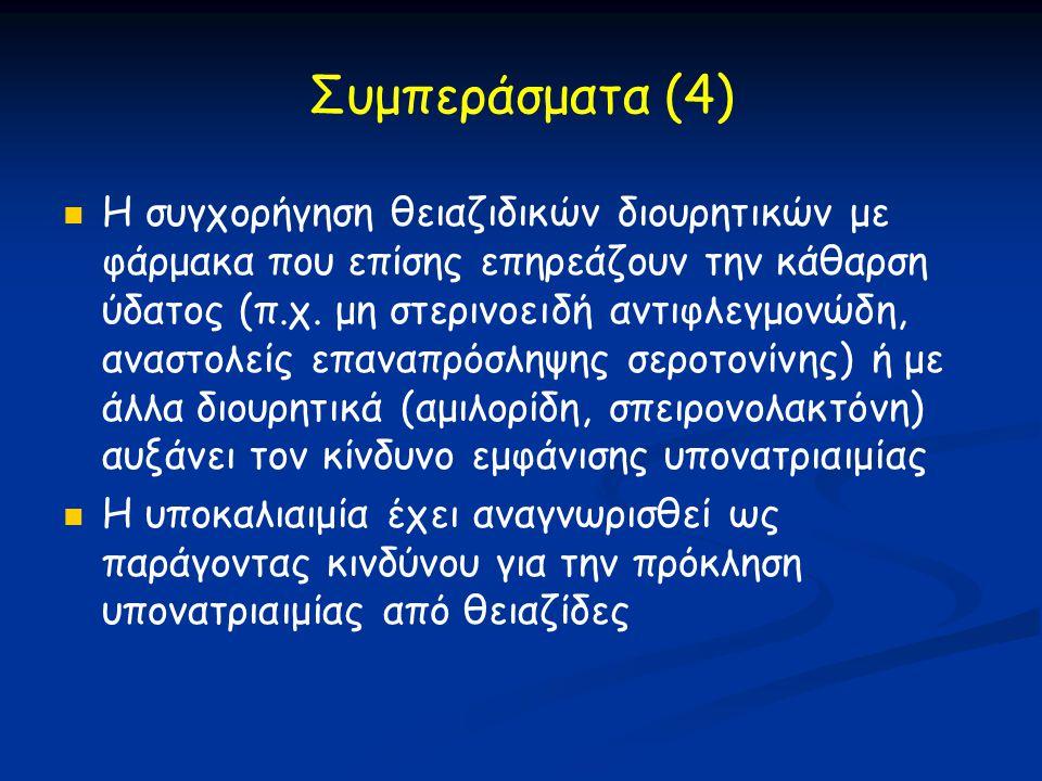 Συμπεράσματα (4)   Η συγχορήγηση θειαζιδικών διουρητικών με φάρμακα που επίσης επηρεάζουν την κάθαρση ύδατος (π.χ.