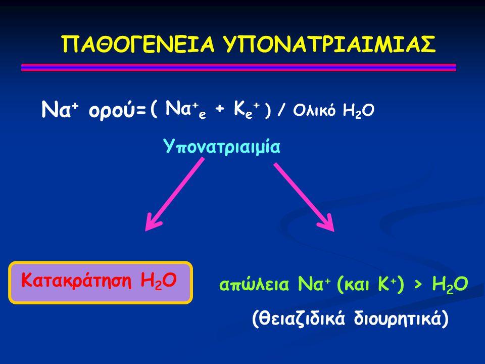 ΠΑΘΟΓΕΝΕΙΑ ΥΠΟΝΑΤΡΙΑΙΜΙΑΣ Να + ορού= ( Να + e + K e + ) / Ολικό H 2 O Υπονατριαιμία απώλεια Να + (και Κ + ) > Η 2 Ο (θειαζιδικά διουρητικά) Κατακράτησ