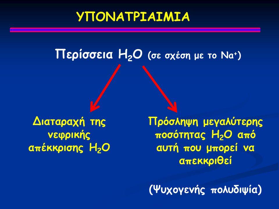 Περίσσεια Η 2 Ο (σε σχέση με το Na + ) Διαταραχή της νεφρικής απέκκρισης H 2 O Πρόσληψη μεγαλύτερης ποσότητας H 2 O από αυτή που μπορεί να απεκκριθεί