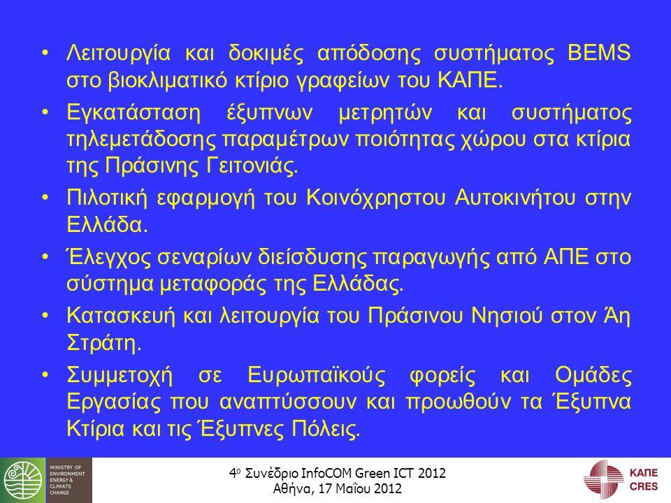4 ο Συνέδριο InfoCOM Green ICT 2012 Αθήνα, 17 Μαΐου 2012 •Λειτουργία και δοκιμές απόδοσης συστήματος BEMS στο βιοκλιματικό κτίριο γραφείων του ΚΑΠΕ.
