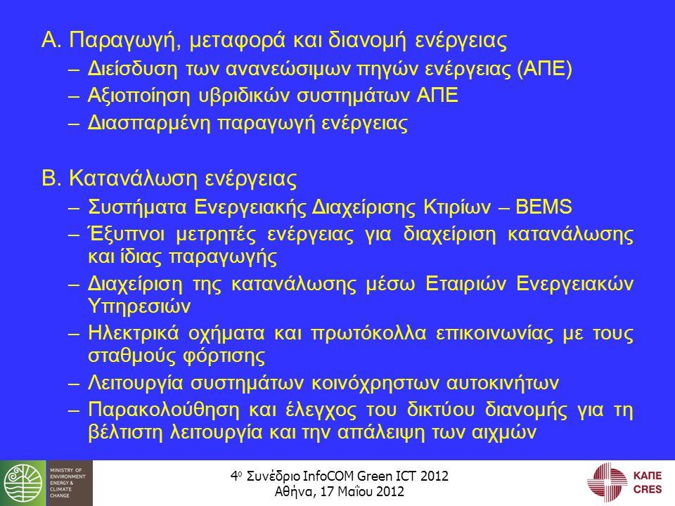 4 ο Συνέδριο InfoCOM Green ICT 2012 Αθήνα, 17 Μαΐου 2012 Α.