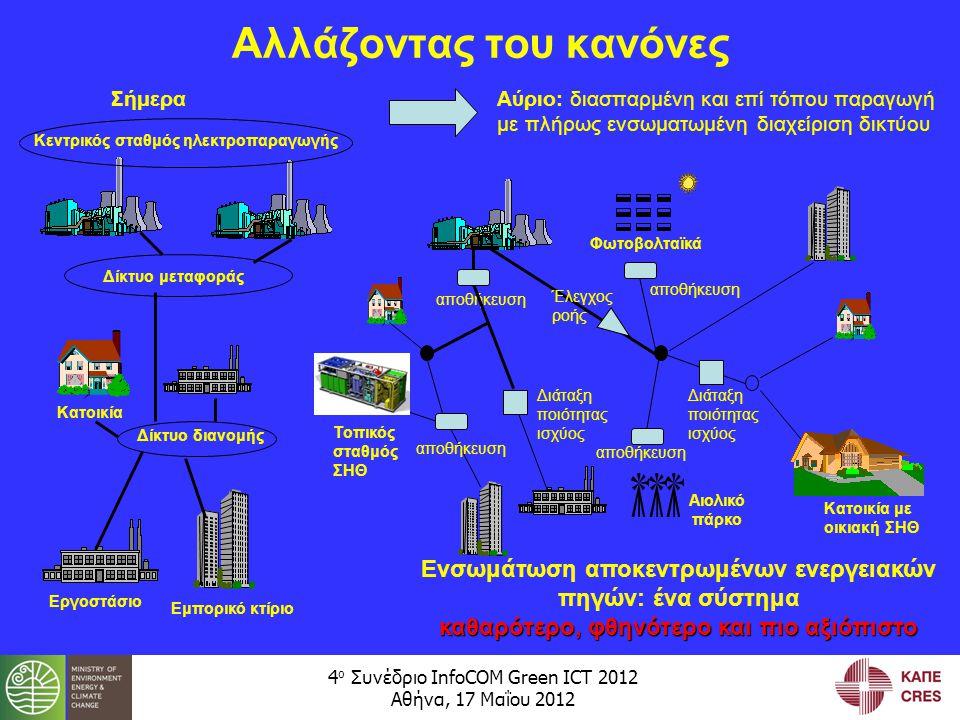4 ο Συνέδριο InfoCOM Green ICT 2012 Αθήνα, 17 Μαΐου 2012 ΣήμεραΑύριο: διασπαρμένη και επί τόπου παραγωγή με πλήρως ενσωματωμένη διαχείριση δικτύου αποθήκευση Φωτοβολταϊκά Αιολικό πάρκο Κατοικία με οικιακή ΣΗΘ Διάταξη ποιότητας ισχύος αποθήκευση Κεντρικός σταθμός ηλεκτροπαραγωγής Κατοικία Εργοστάσιο Εμπορικό κτίριο Τοπικός σταθμός ΣΗΘ αποθήκευση Διάταξη ποιότητας ισχύος Έλεγχος ροής Αλλάζοντας του κανόνες Δίκτυο μεταφοράς Δίκτυο διανομής Ενσωμάτωση αποκεντρωμένων ενεργειακών πηγών: ένα σύστημα καθαρότερο, φθηνότερο και πιο αξιόπιστο