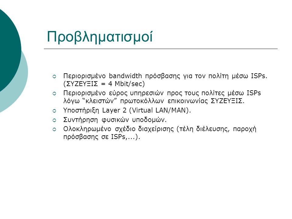Προβληματισμοί  Περιορισμένο bandwidth πρόσβασης για τον πολίτη μέσω ISPs.