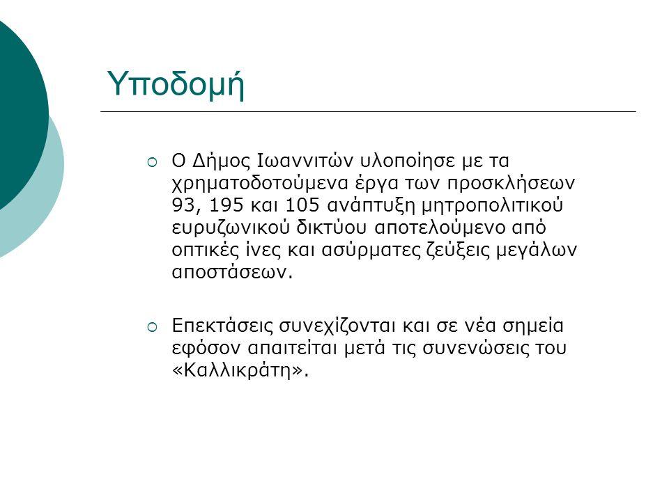 Υποδομή  Ο Δήμος Ιωαννιτών υλοποίησε με τα χρηματοδοτούμενα έργα των προσκλήσεων 93, 195 και 105 ανάπτυξη μητροπολιτικού ευρυζωνικού δικτύου αποτελούμενο από οπτικές ίνες και ασύρματες ζεύξεις μεγάλων αποστάσεων.