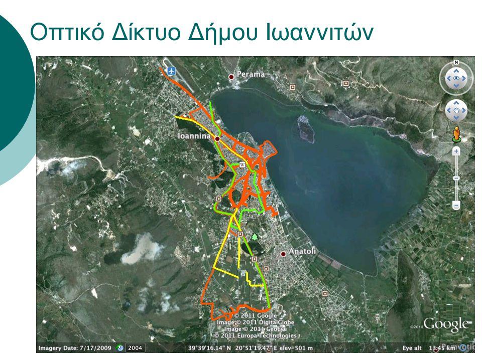 Οπτικό Δίκτυο Δήμου Ιωαννιτών