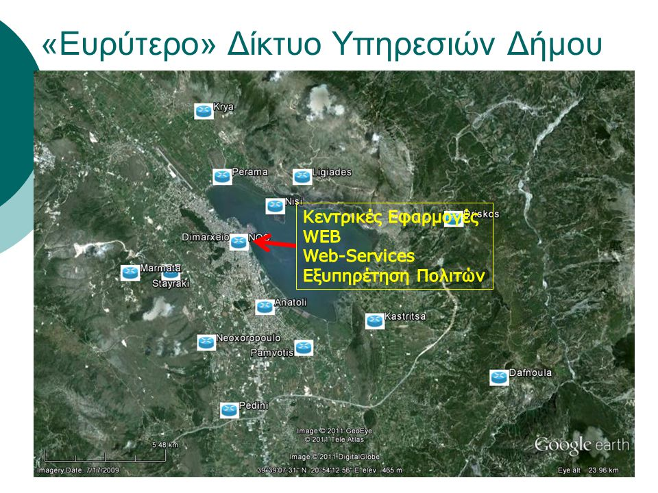 «Ευρύτερο» Δίκτυο Υπηρεσιών Δήμου