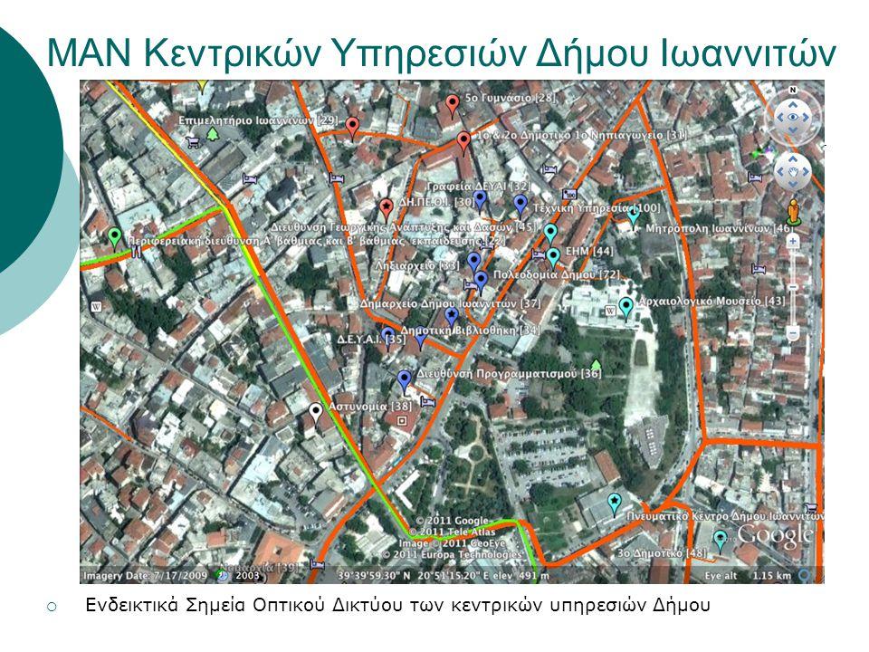 MAN Κεντρικών Υπηρεσιών Δήμου Ιωαννιτών  Ενδεικτικά Σημεία Οπτικού Δικτύου των κεντρικών υπηρεσιών Δήμου