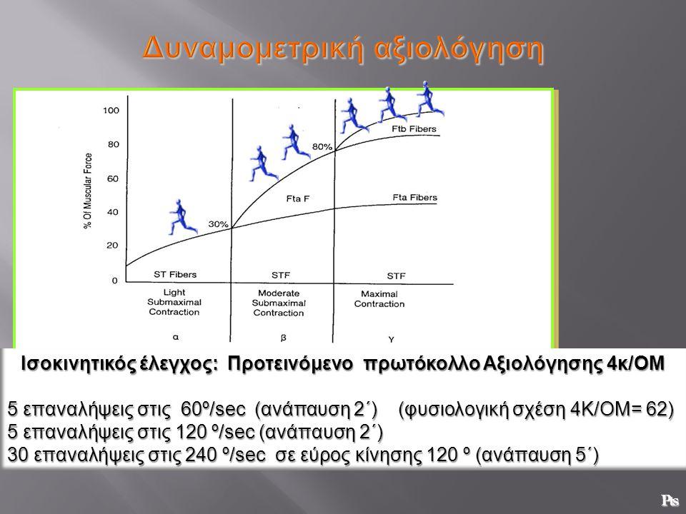 ₧ Ισοκινητικός έλεγχος: Προτεινόμενo πρωτόκολλο Αξιολόγησης 4κ/ΟΜ 5 επαναλήψεις στις 60º/sec (ανάπαυση 2΄) (φυσιολογική σχέση 4Κ/ΟΜ= 62) 5 επαναλήψεις