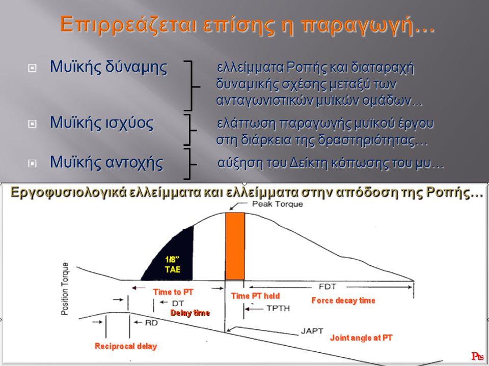  Μυϊκής δύναμης ελλείμματα Ροπής και διαταραχή δυναμικής σχέσης μεταξύ των ανταγωνιστικών μυϊκών ομάδων...  Μυϊκής ισχύος ελάττωση παραγωγής μυϊκού