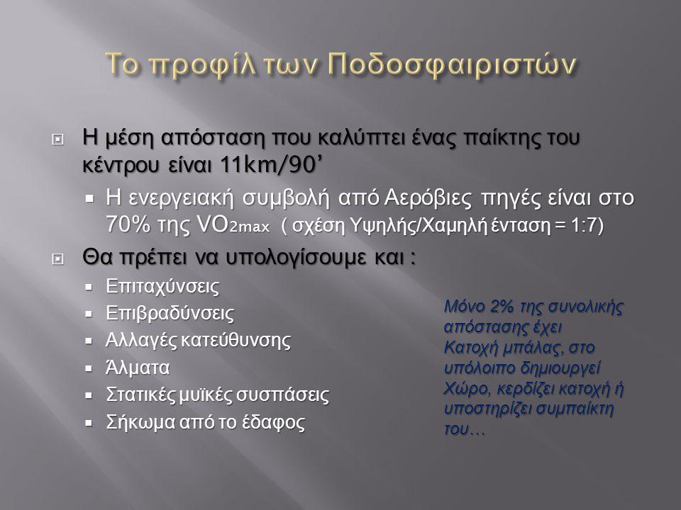  Σωματομετρικά :  Ψηλοί και Βαρύτεροι => Τερματοφύλακες + Κεντρικοί Αμυντικοί ( Μπάκ – Κέντρο και Επιθετικοί ίδιοι …) ( Μπάκ – Κέντρο και Επιθετικοί ίδιοι …)  VO2max (elite) = 56-69 ml*min- 1 *Kg- 1  Καλοί => Μπάκ – Κέντρο & Επίθεση  Αναερόβια απόδοση  Υψηλή => Κεντρικοί Αμυντικοί – Μπάκ & Κέντρο  Μυϊκή δύναμη  Υψηλή => Τερματοφύλακες – Κεντρικοί αμυντικοί - Επίθεση