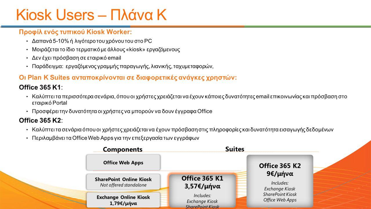 Kiosk Users – Πλάνα K Προφίλ ενός τυπικού Kiosk Worker: • Δαπανά 5-10% ή λιγότερο του χρόνου του στο PC • Μοιράζεται το ίδιο τερματικό με άλλους «kios