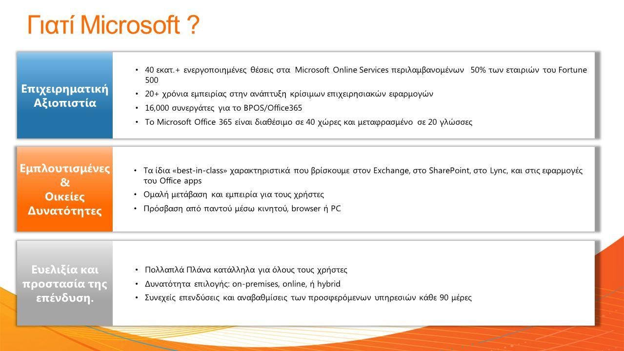 Γιατί Microsoft ? • 40 εκατ.+ ενεργοποιημένες θέσεις στα Microsoft Online Services περιλαμβανομένων 50% των εταιριών του Fortune 500 • 20+ χρόνια εμπε