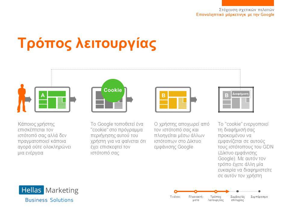 Στόχευση σχετικών πελατών Επαναληπτικό μάρκετινγκ με την Google Το κοινό σας πριν από το Επαναληπτικό μάρκετινγκ •Οι χρήστες πραγματοποιούν αναζήτηση για προϊόντα και υπηρεσίες στο διαδίκτυο •Προβαίνουν σε αξιολογήσεις και συγκρίσεις κατά τη διάρκεια της διαδικασίας αγοράς, επομένως είναι σημαντικό να διασφαλίσετε ότι θα έχετε κάποια παρουσία τη δεδομένη στιγμή Τι είναι;Συμβουλές επιτυχίας ΣυμπέρασμαΤρόπος λειτουργίας Πλεονεκτή- ματα