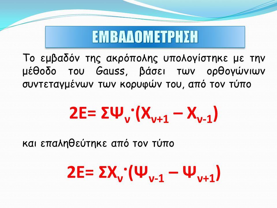 Το εμβαδόν της ακρόπολης υπολογίστηκε με την μέθοδο του Gauss, βάσει των ορθογώνιων συντεταγμένων των κορυφών του, από τον τύπο 2Ε= ΣΨ ν ·(Χ ν+1 – Χ ν