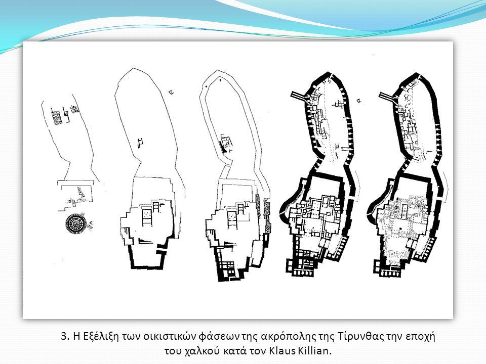 3. Η Εξέλιξη των οικιστικών φάσεων της ακρόπολης της Τίρυνθας την εποχή του χαλκού κατά τον Klaus Killian.