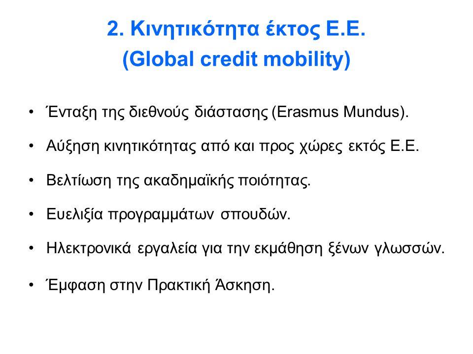 2. Κινητικότητα έκτος Ε.Ε. (Global credit mobility) •Ένταξη της διεθνούς διάστασης (Erasmus Mundus). •Αύξηση κινητικότητας από και προς χώρες εκτός Ε.
