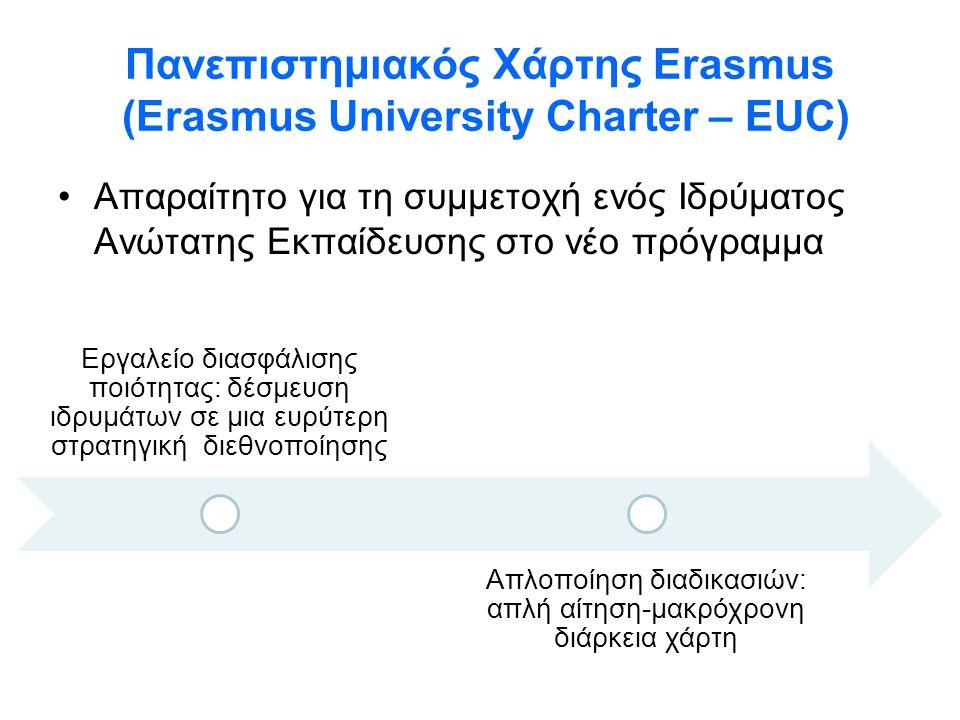 Πανεπιστημιακός Χάρτης Erasmus (Erasmus University Charter – EUC) •Απαραίτητο για τη συμμετοχή ενός Ιδρύματος Ανώτατης Εκπαίδευσης στο νέο πρόγραμμα Ε