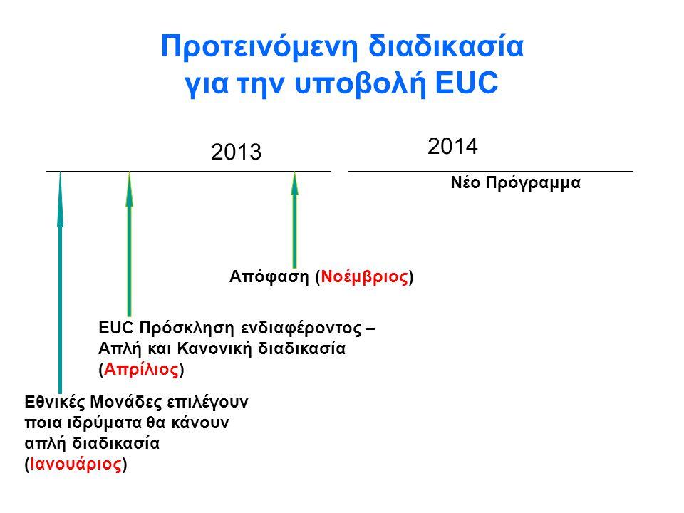 Προτεινόμενη διαδικασία για την υποβολή EUC 2013 2014 Εθνικές Μονάδες επιλέγουν ποια ιδρύματα θα κάνουν απλή διαδικασία (Ιανουάριος) EUC Πρόσκληση ενδ