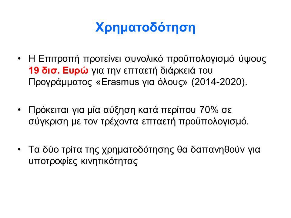 Χρηματοδότηση •Η Επιτροπή προτείνει συνολικό προϋπολογισμό ύψους 19 δισ. Ευρώ για την επταετή διάρκειά του Προγράμματος «Erasmus για όλους» (2014-2020