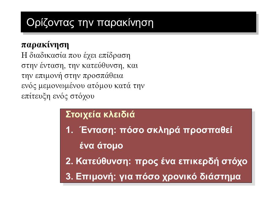 Παρακίνηση και Σχεδιασμός Εργασίας  «Διεύρυνση Εργασίας»: Αύξηση αντικειμένων ή ακτίνας δράσης  «Εμπλουτισμός Εργασίας»: Ενίσχυση των αρμοδιοτήτων και παροχή ευκαιριών προαγωγής και αναγνώρισης (Θεωρία 2 Παραγόντων)