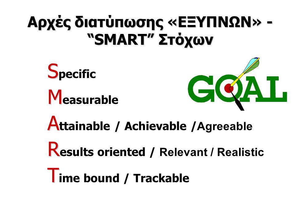 Θεωρία Καθορισμού Στόχου (Goal) •Ο σαφής προσδιορισμός του προορισμού της εργασίας με τη μορφή ΣΤΟΧΟΥ είναι μέσο παρακίνησης, αρκεί: –ο ΣΤΟΧΟΣ να είνα