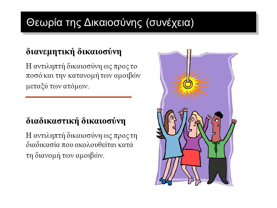 Θεωρία της Δικαιοσύνης (συνέχεια) 1.Οι υπερ-αμειβόμενοι παράγουν περισσότερο από τους ισότιμα αμειβόμενους εργαζόμενους. 2.Οι υπερ-αμειβόμενοι παράγου