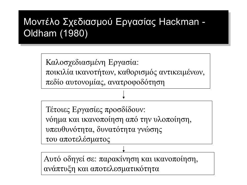 Θεωρία Hackman - Oldham (1980)  Αύξηση της Υπευθυνότητας του Ατόμου  Απομάκρυνση Ελέγχων  Ανάθεση Ενδιαφέρουσας Εργασίας  Εισαγωγή Νέων Αντικειμέν