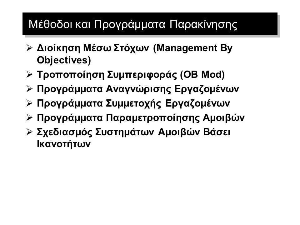 Μοντέλο Σχεδιασμού Εργασίας Hackman - Oldham (1980) Καλοσχεδιασμένη Εργασία: ποικιλία ικανοτήτων, καθορισμός αντικειμένων, πεδίο αυτονομίας, ανατροφοδ