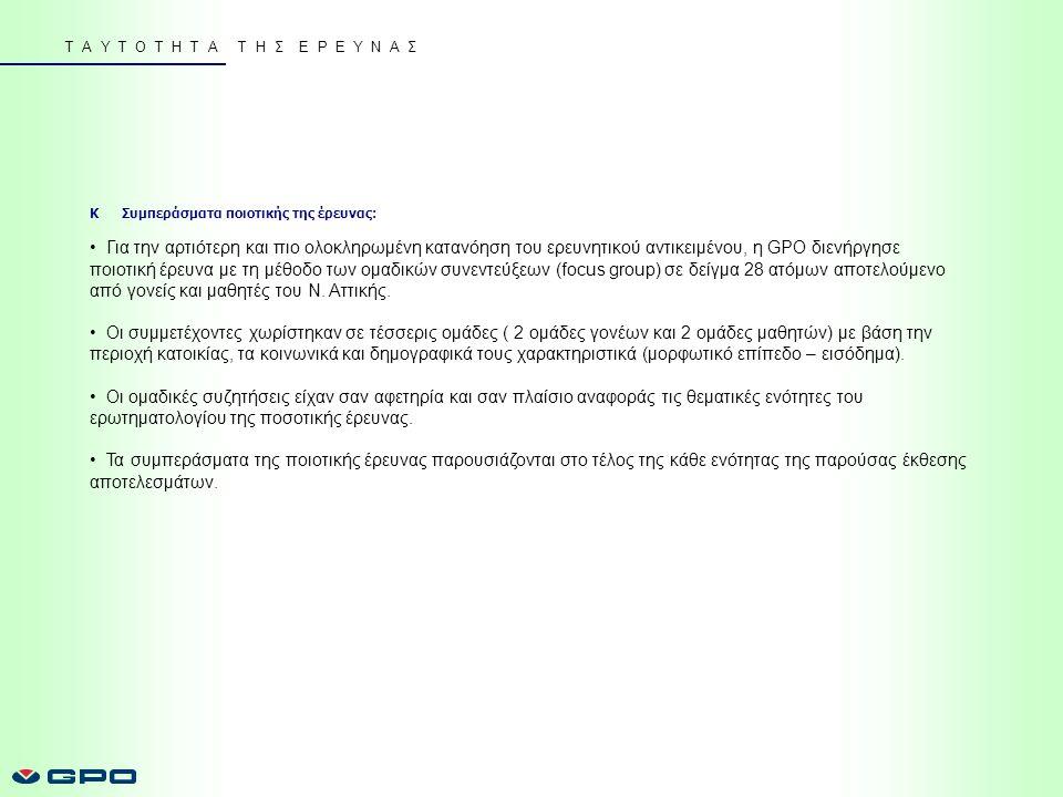 Τ Α Υ Τ Ο Τ Η Τ Α Τ Η Σ Ε Ρ Ε Υ Ν Α Σ ( Δ Ε Ι Γ Μ Α Τ Ο Λ Η Ψ Ι Α ) ΑΝΔΡΑΣ 44,1 ΓΥΝΑΙΚΑ 55,9 16-18 4,9 19-24 6,4 25-34 18,4 35-44 29,9 45-60 40,4 Δημόσιος Υπάλληλος - Δάσκαλος Α Βάθμιας Βαθμίδας 3,1 Δημόσιος Υπάλληλος - Καθηγητής Β Βάθμιας Βαθμίδας 4,6 Δημόσιος Υπάλληλος - Καθηγητής Γ Βάθμιας Βαθμίδας 0,9 Δημόσιος Υπάλληλος – (εκτός Παιδείας) 9,9 Ιδιωτικός Υπάλληλος - Δάσκαλος Α Βάθμιας Βαθμίδας 0,4 Ιδιωτικός Υπάλληλος - Καθηγητής Β Βάθμιας Βαθμίδας 1,2 Ιδιωτικός Υπάλληλος - Καθηγητής Γ Βάθμιας Βαθμίδας 0,4 Ιδιωτικός Υπάλληλος - (εκτός Παιδείας) 19,6 Ελεύθερος επαγγελματίας (Επιστήμονας) 7,1 Ελεύθερος επαγγελματίας (Όχι επιστήμονας) 11,1 Επιχειρηματίας 2,0 Αγρότης / Ψαράς 3,3 Μαθητής 4,0 Φοιτητής 5,7 Νοικοκυρά 10,8 Συνταξιούχος 7,6 Άνεργος 7,0 Άλλο 0,7 Δ.Ξ.