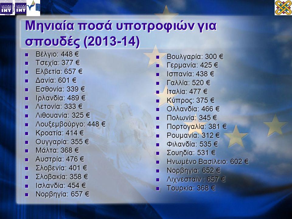 Μηνιαία ποσά υποτροφιών για σπουδές (2013-14)  Βουλγαρία: 300 €  Γερμανία: 425 €  Ισπανία: 438 €  Γαλλία: 520 €  Ιταλία: 477 €  Κύπρος: 375 €  Ολλανδία: 466 €  Πολωνία: 345 €  Πορτογαλία: 381 €  Ρουμανία: 312 €  Φιλανδία: 535 €  Σουηδία: 531 €  Ηνωμένο Βασίλειο: 602 €  Νορβηγία: 652 €  Λιχνεσταϊν : 657 €  Τουρκία: 368 €  Βουλγαρία: 300 €  Γερμανία: 425 €  Ισπανία: 438 €  Γαλλία: 520 €  Ιταλία: 477 €  Κύπρος: 375 €  Ολλανδία: 466 €  Πολωνία: 345 €  Πορτογαλία: 381 €  Ρουμανία: 312 €  Φιλανδία: 535 €  Σουηδία: 531 €  Ηνωμένο Βασίλειο: 602 €  Νορβηγία: 652 €  Λιχνεσταϊν : 657 €  Τουρκία: 368 €  Βέλγιο: 448 €  Τσεχία: 377 €  Ελβετία: 657 €  Δανία: 601 €  Εσθονία: 339 €  Ιρλανδία: 489 €  Λετονία: 333 €  Λιθουανία: 325 €  Λουξεμβούργο: 448 €  Κροατία: 414 €  Ουγγαρία: 355 €  Μάλτα: 368 €  Αυστρία: 476 €  Σλοβενία: 401 €  Σλοβακία: 358 €  Ισλανδία: 454 €  Νορβηγία: 657 €