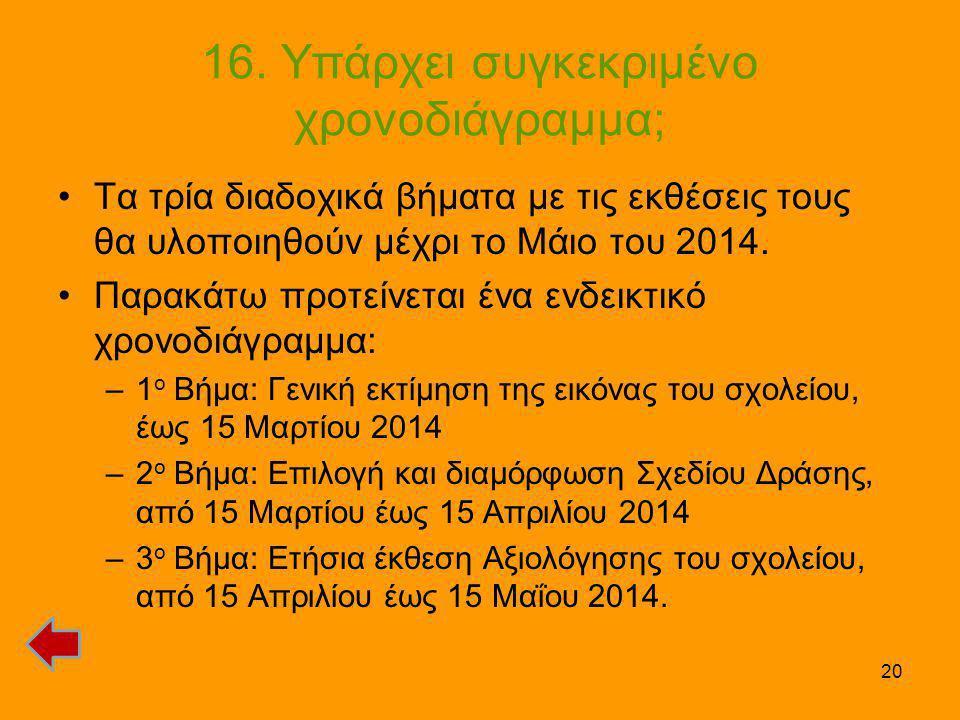 20 16. Υπάρχει συγκεκριμένο χρονοδιάγραμμα; •Τα τρία διαδοχικά βήματα με τις εκθέσεις τους θα υλοποιηθούν μέχρι το Μάιο του 2014. •Παρακάτω προτείνετα