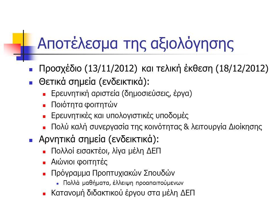 Αποτέλεσμα της αξιολόγησης  Προσχέδιο (13/11/2012) και τελική έκθεση (18/12/2012)  Θετικά σημεία (ενδεικτικά):  Ερευνητική αριστεία (δημοσιεύσεις,