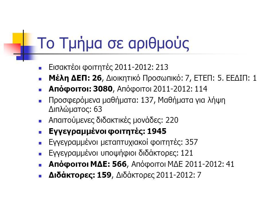 Το Τμήμα σε αριθμούς  Εισακτέοι φοιτητές 2011-2012: 213  Μέλη ΔΕΠ: 26, Διοικητικό Προσωπικό: 7, ΕΤΕΠ: 5. ΕΕΔΙΠ: 1  Απόφοιτοι: 3080, Απόφοιτοι 2011-