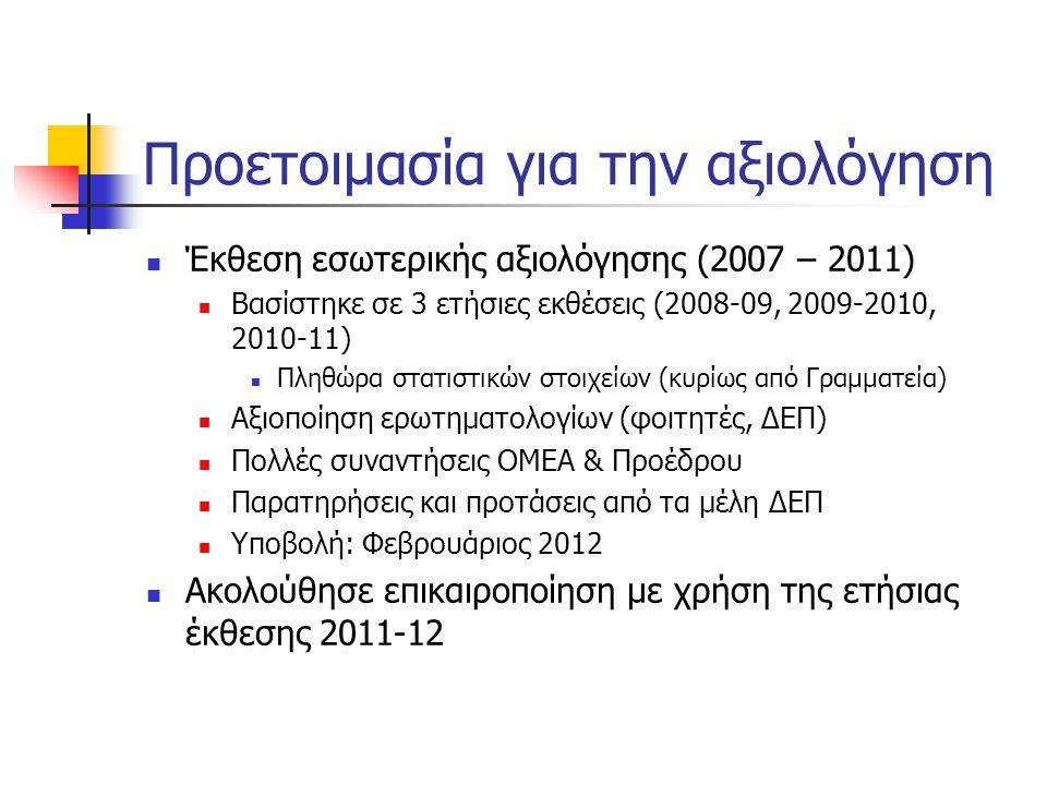 Προετοιμασία για την αξιολόγηση  Έκθεση εσωτερικής αξιολόγησης (2007 – 2011)  Βασίστηκε σε 3 ετήσιες εκθέσεις (2008-09, 2009-2010, 2010-11)  Πληθώρ
