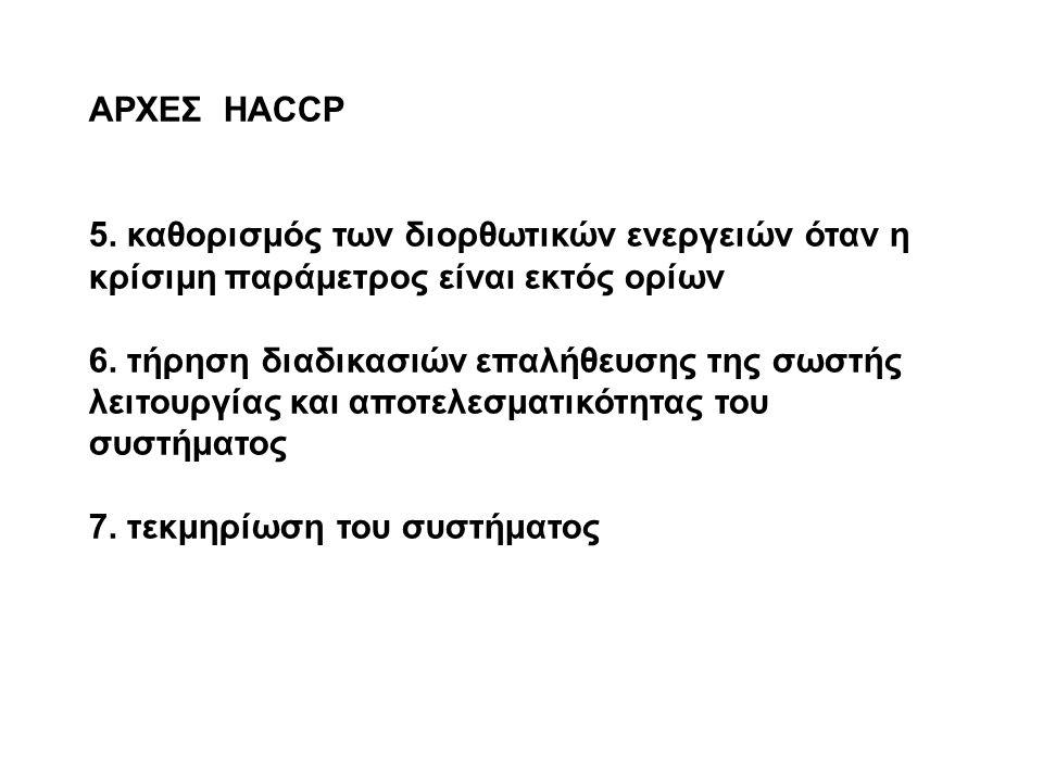 ΑΡΧΕΣ HACCP 5. καθορισμός των διορθωτικών ενεργειών όταν η κρίσιμη παράμετρος είναι εκτός ορίων 6. τήρηση διαδικασιών επαλήθευσης της σωστής λειτουργί